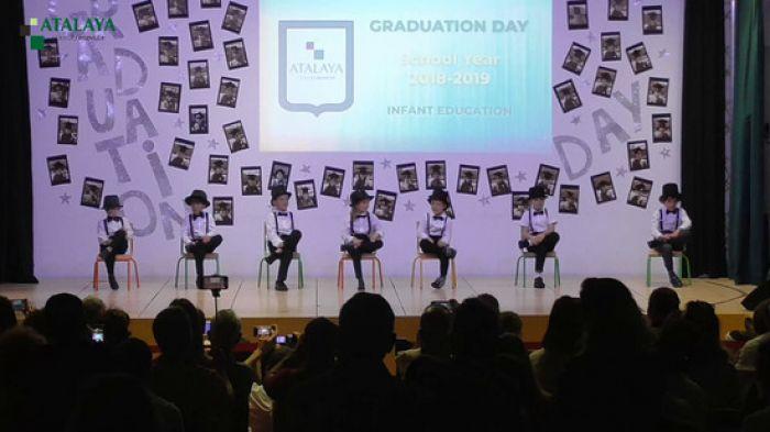 Graduación de los alumnos de Educación Infantil y Primaria 2018-2019